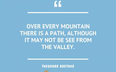 Wednesday Quotes – Theodore Roethke